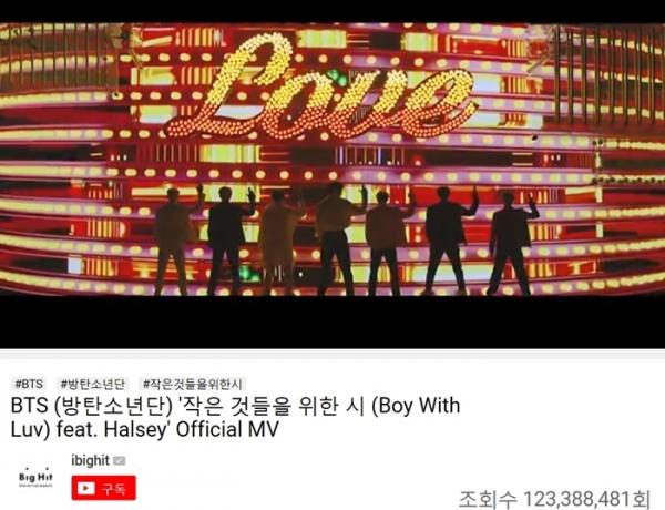▲ 방탄소년단 미니 6집 앨범 타이틀 곡 '작은 것들을 위한 시' 뮤직비디오가 14일 공개된 지 37시간 37분만에 유튜브 1억뷰를 돌파해 세계 최단기록을 남겼다. 유튜브 캡처